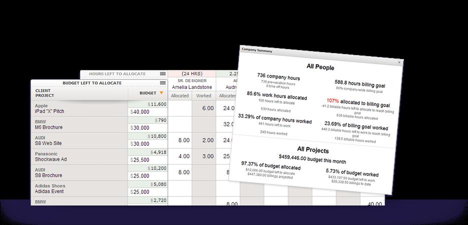 carousel-slide-resource-planning